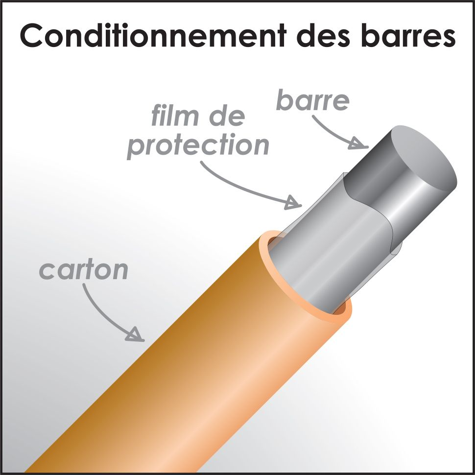 BARRE Ø10 mm - ASPECT LAITON POLI à la coupe