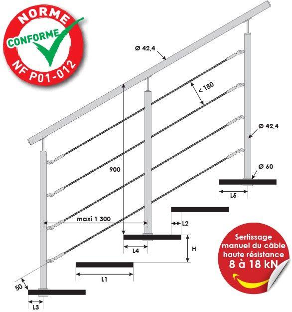 KIT POTEAU - FIXATION TRAVERSANTE - Ø42,4 x 2 mm - 4 CABLES GAMME DESIGN