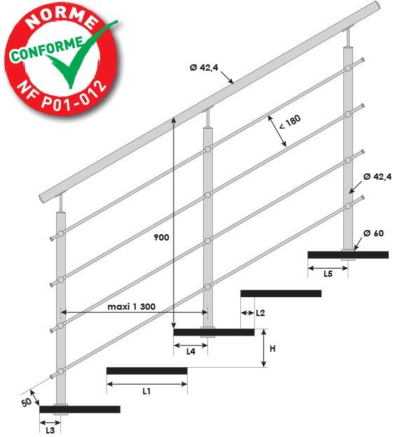 KIT POTEAU - FIXATION TRAVERSANTE - Ø42,4 x 2 mm - 4 TIGES Ø12 mm